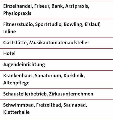 gema tariff lizenz kategorie hotel einzelhandel praxis fitnessstudio schwimmbad freitzeithalle friseur salon